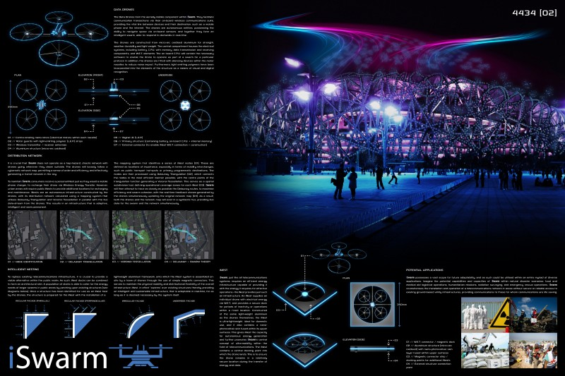 project image of the drones for architecure iswarm