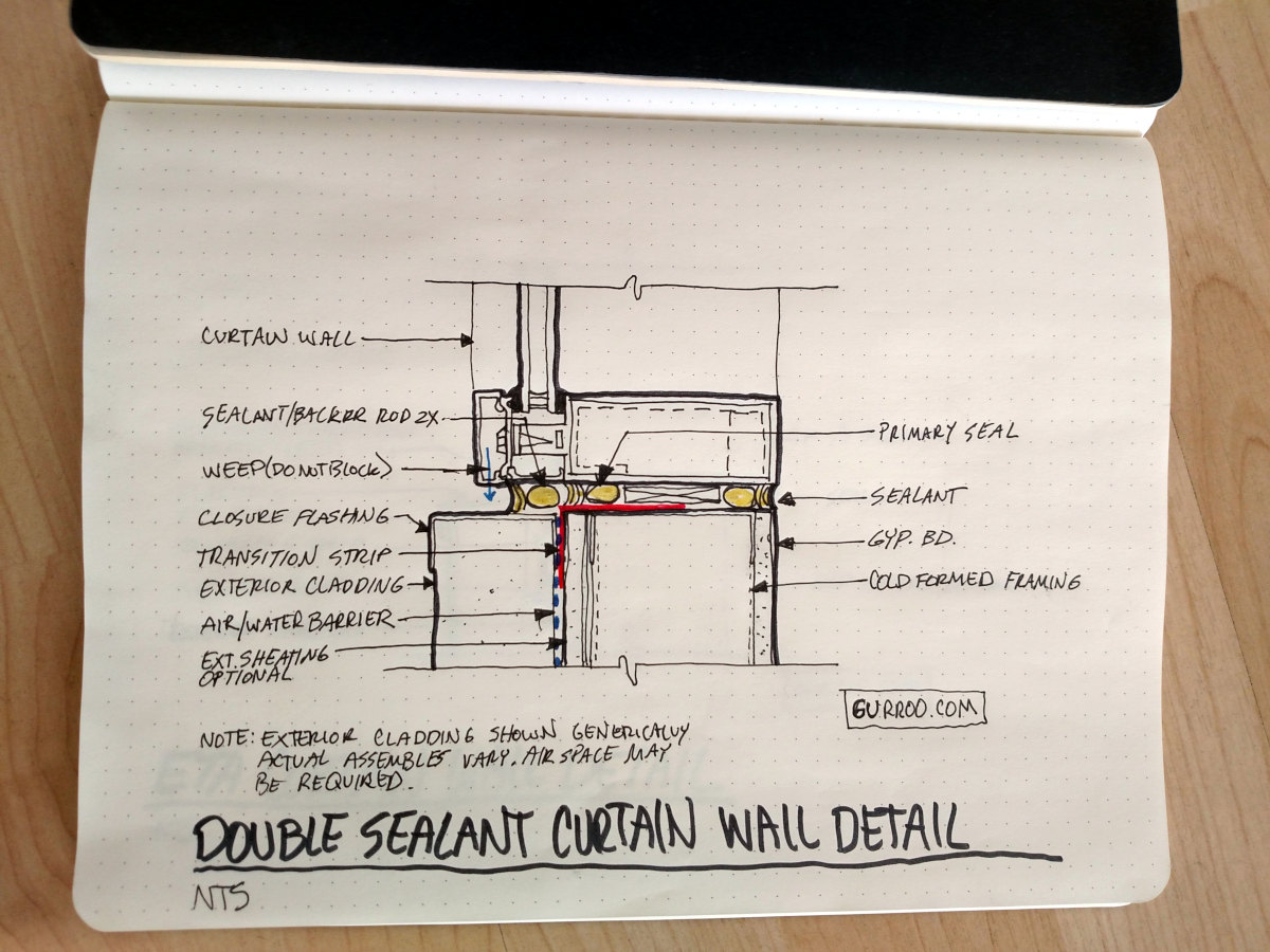 hand drawing of curtain wall sill detail with double line of sealant