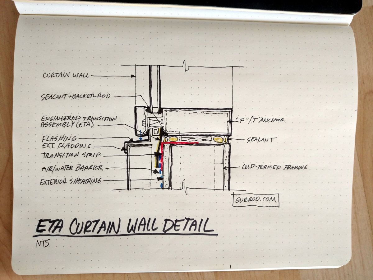hand drawing of curtain wall detail with engineered transition assembly