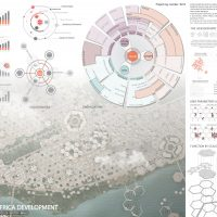 Sustainable City in Africa