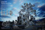 Cybernetic Transformer Office